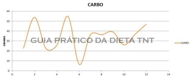 SEMANA-2-CARBO