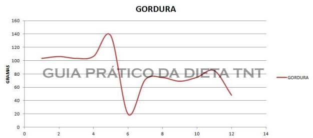 SEMANA-2-GORDURA